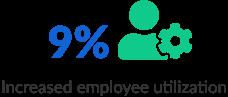 Aptera Increased Employee Utilization