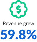 Aptera Revenue Growth