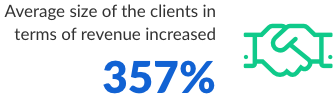 Increase in size of client
